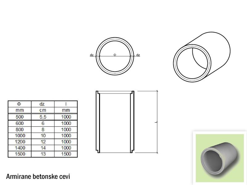 betonske-cevi-armirane